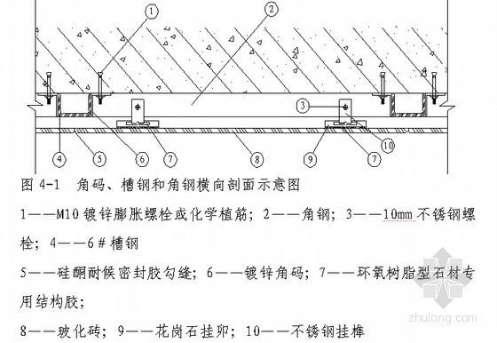 [甘肃]办公楼装饰装修工程施工组织设计(技术标)
