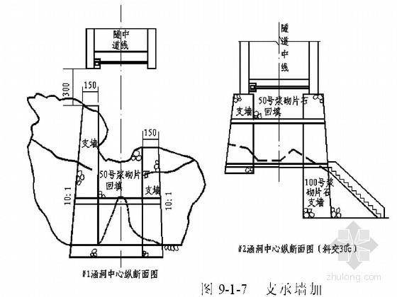 岩溶地质隧道施工技术方法(注浆加固 拱式跨越)