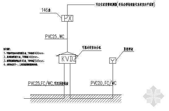 智能化住宅电气系统平面及安装图