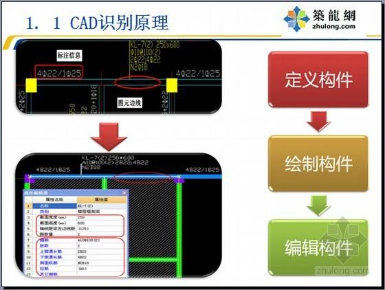 广联达软件CAD导图基础培训图解讲义(基本流程 技巧)