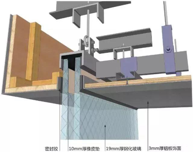 地面、吊顶、墙面工程三维节点做法施工工艺详解_18