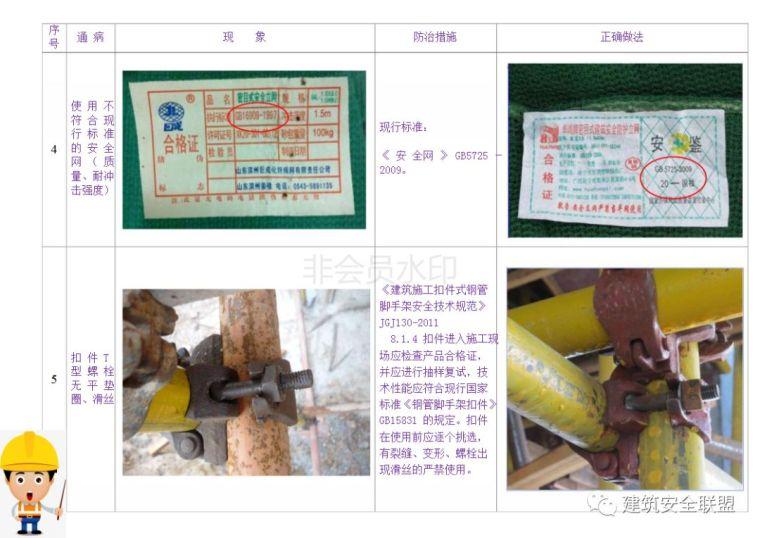 脚手架和模板支撑施工安全通病防治手册,正反对比,图文并茂!_7