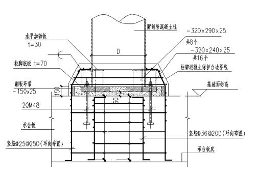 复杂超高层结构设计创新与实践(PPT,92页)_4