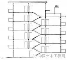 建筑工程建筑面积计算规范,值得收藏_10