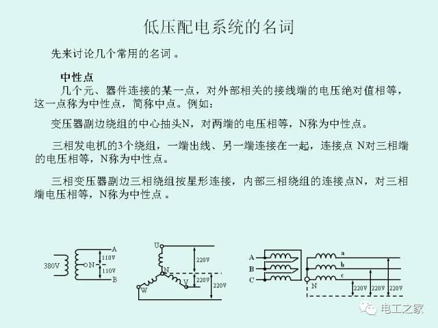 低压配电系统的供电电制和剩余电流动作保护_5