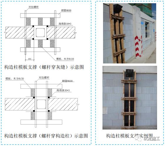 五大分部工程施工质量标准化图集,大量现场细部节点做法!_18