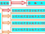 钢构工程施工组织设计