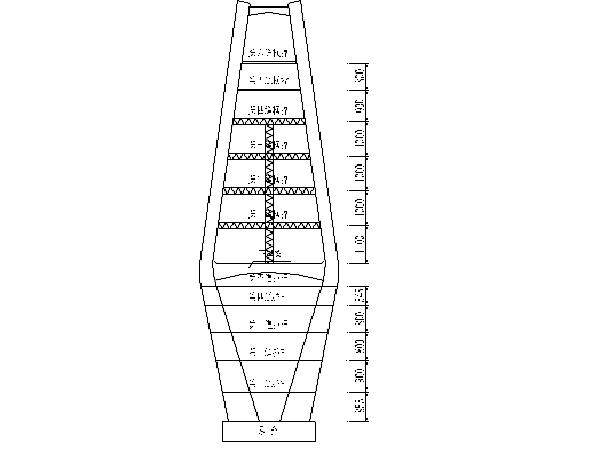 斜拉桥A型索塔施工技术