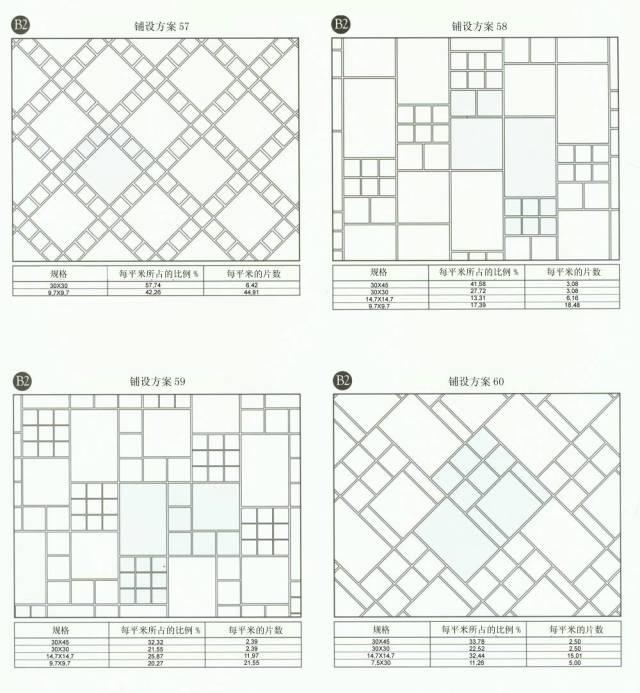 80种瓷砖铺贴案例,满满的干货_22