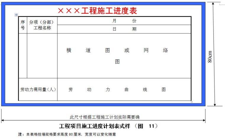 建筑工程施工现场标准化管理手册(55页)