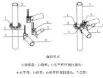 支模架专项方案(71页,附图丰富)