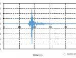 2018-06-18日本大阪6.1级地震破坏力分析