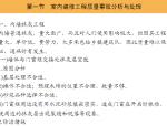 建筑装修工程质量事故分析与处理(实例分析)