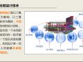 BIM简介与建筑领域的新技术应用