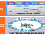 BIM助力工程造价行业发展与变革