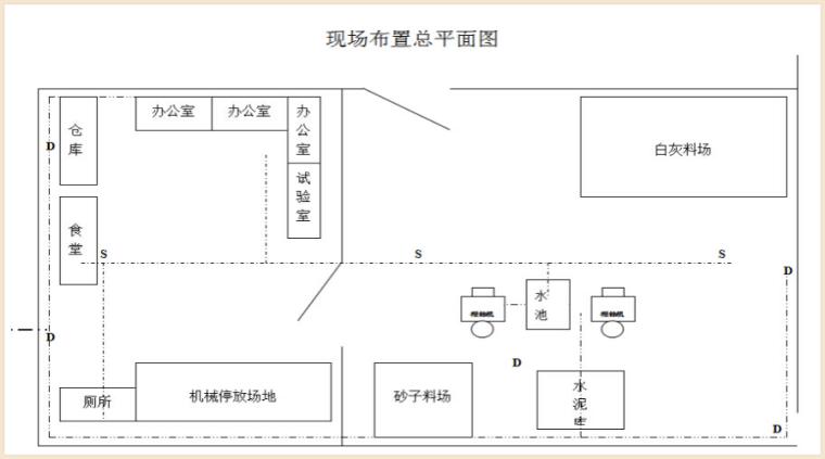 [陕西]小型农田水利管道施工、机井施工和地埋线施工施工组织设计