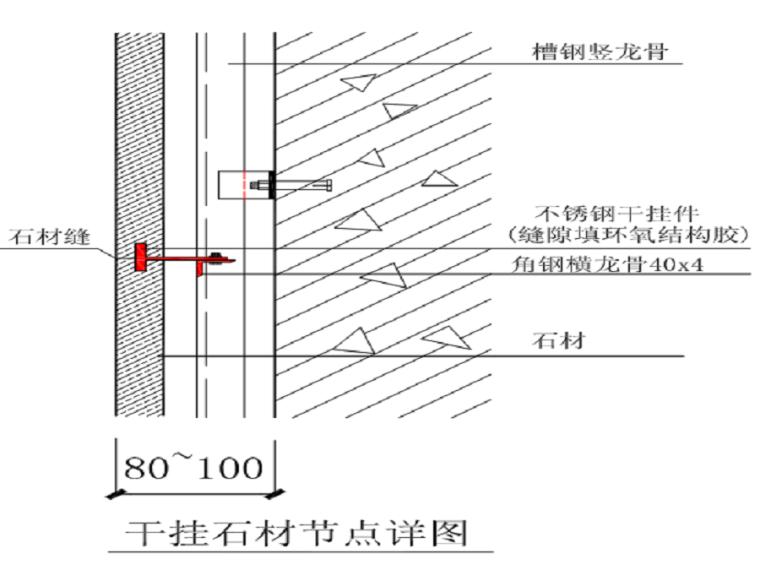 [临涣]框架结构电厂综合楼项目装饰装修工程施工组织设计方案(33页)