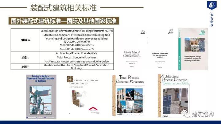装配式建筑发展情况及技术标准介绍_36