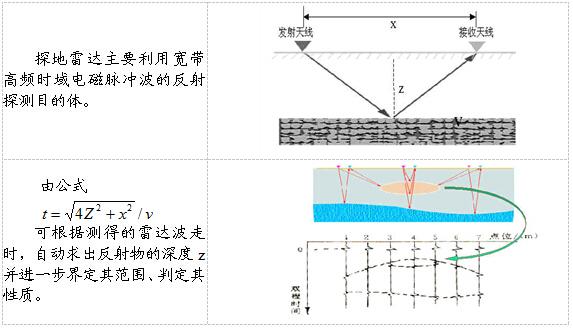 起凤山隧道进口左侧边坡滑动面探测