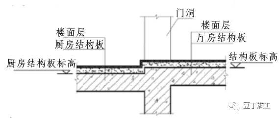 最新万科建筑地面防渗漏标准做法,看看和你们项目有何不同?