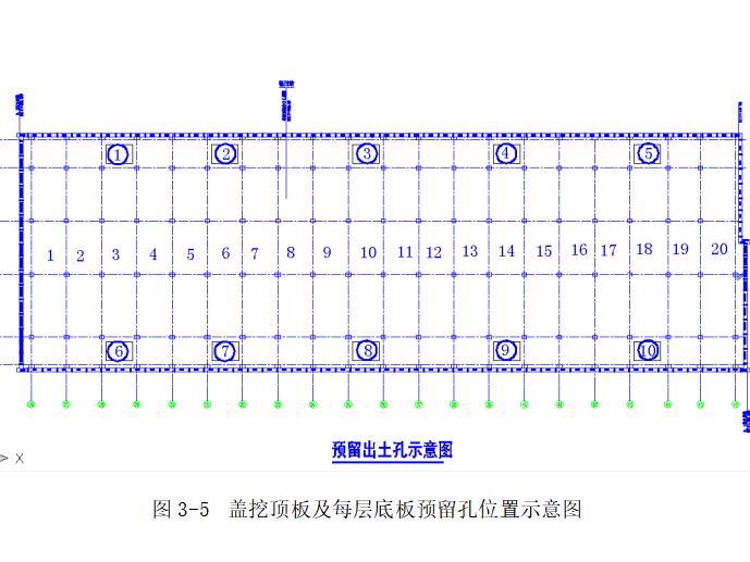 城市地铁施工技术总结(word,25页)