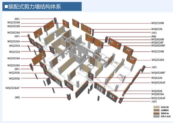 装配式剪力墙结构住宅施工技术与管理(PPT,61页)