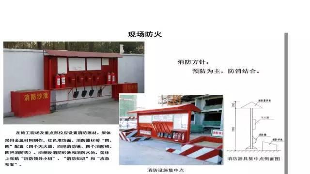 图文解读建筑工程各专业施工细部节点优秀做法_149