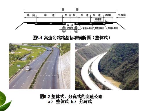 高速公路横断面设计(PPT,66页)