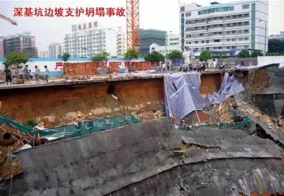 基坑的支护、降水工程与边坡支护施工技术图解_33