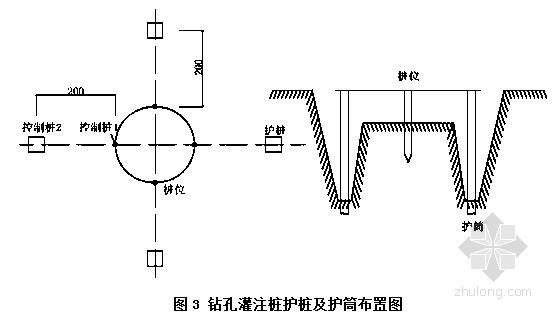 [江西]高架桥工程桩基础专项施工方案(中铁)