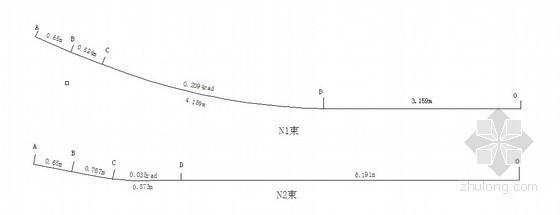 后张法预应力钢铰线张拉理论伸长量计算