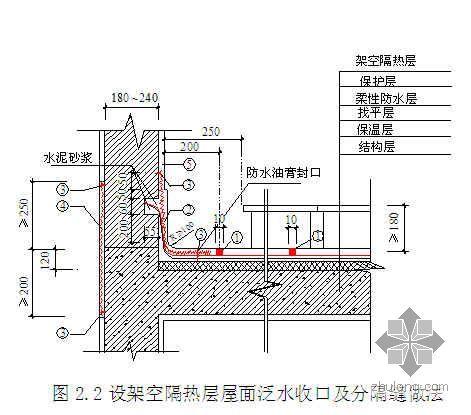 深圳某高层质量通病防治措施(鲁班奖)