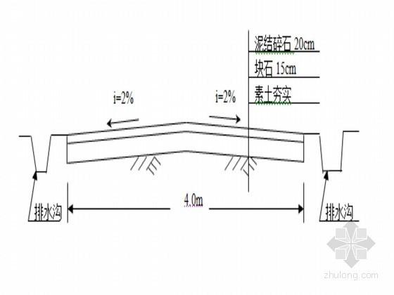 城区段河道治理工程施工组织设计