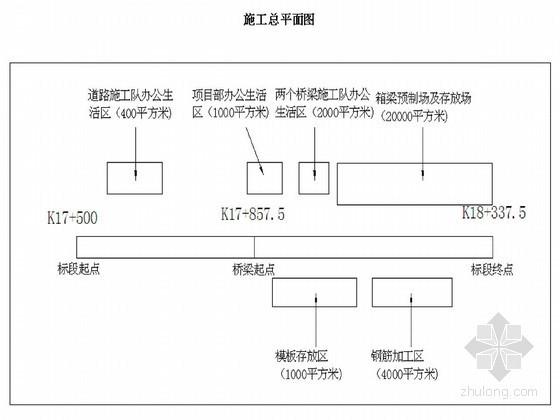 [黑龙江]农村土地整理项目配套道路等工程施工组织设计