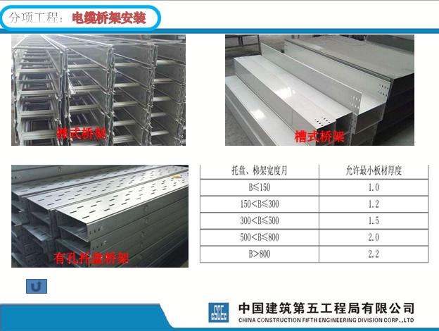 中建某局机电内部培训PPT--电气材料(_5