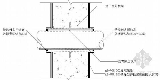 地下室外墙预埋钢套管穿墙防水节点详图
