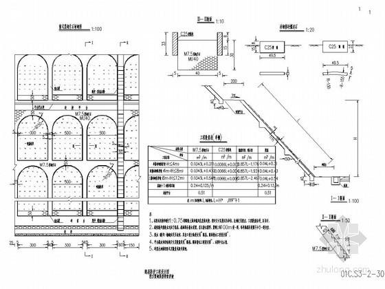 挖方浆砌拱型骨架护坡设计图