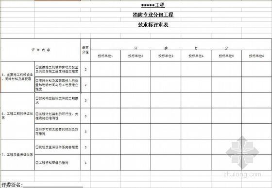 施工组织方案评审表(评标用)