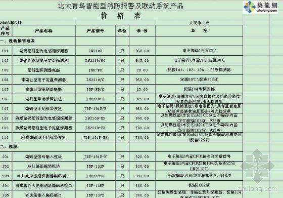 北大青鸟智能型消防报警及联动系统产品最新价格表(2006年6月)