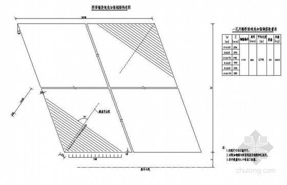 先张法简支空心板桥面铺装钝角加强钢筋构造节点详图设计