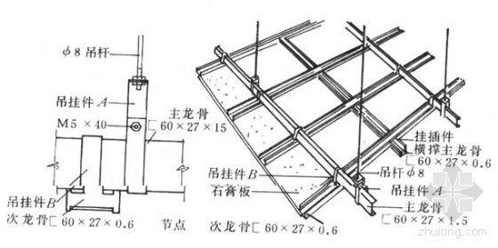 贵州某高层住宅施工组织设计