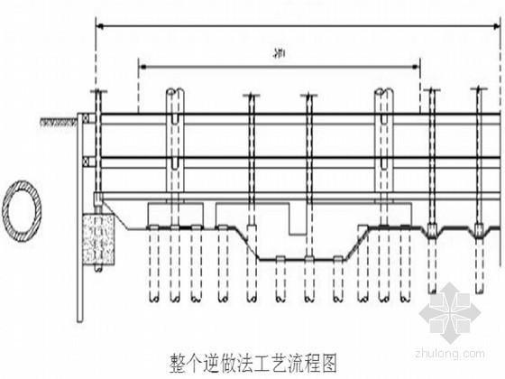 地铁车站深基坑盖挖逆作法施工技术及其应用