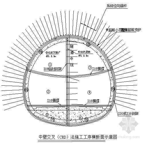 [福建]隧道工程CRD法施工工艺