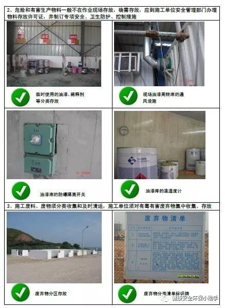一整套工程现场安全标准图册:我给满分!_17