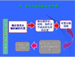 土木工程施工课件第10章施工组织设计PPT