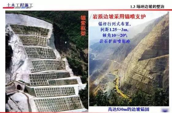 基坑的支护、降水工程与边坡支护施工技术图解_2