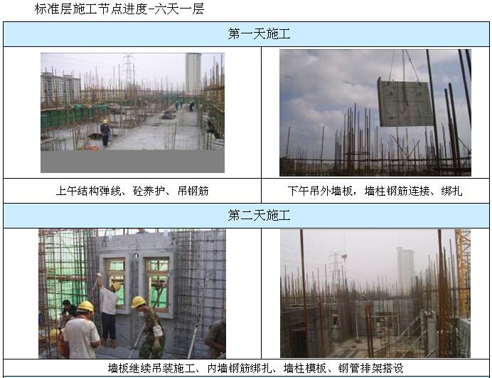 装配式住宅结构吊装专项施工方案(附多图)