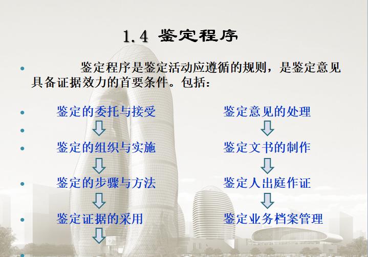 工程造价司法鉴定规范讲义_3