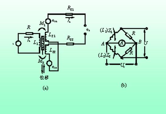 岩土工程测试技术课件--第二章ppt(图文丰富,共58页)