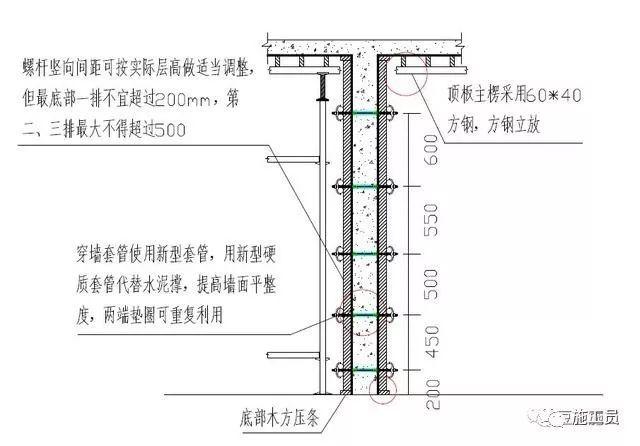 墙面垂直度、平整度,看看中间的标准层模板如何加固!